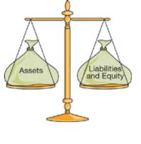 Assessing and Testing the Capital Asset Pricing Model